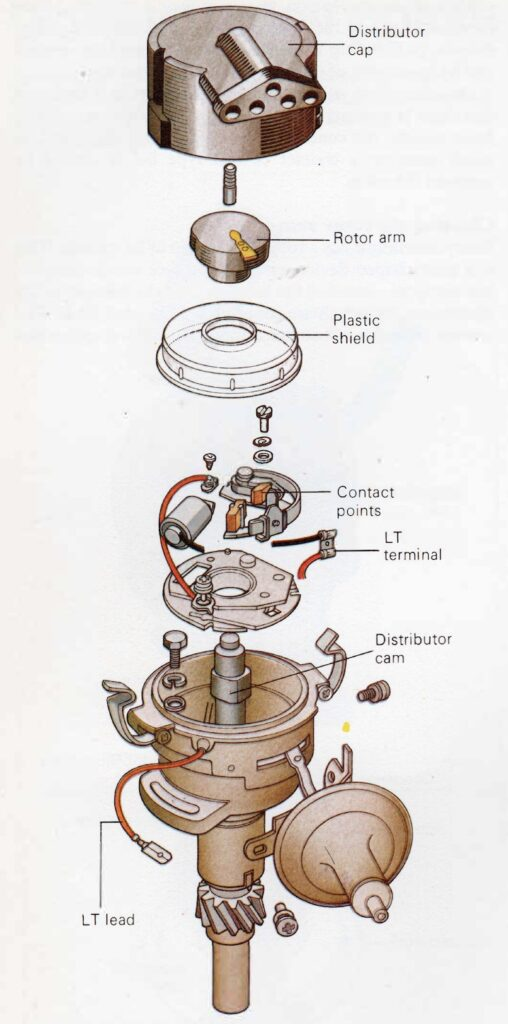 Diagram of an early Lucas 43D Distributor