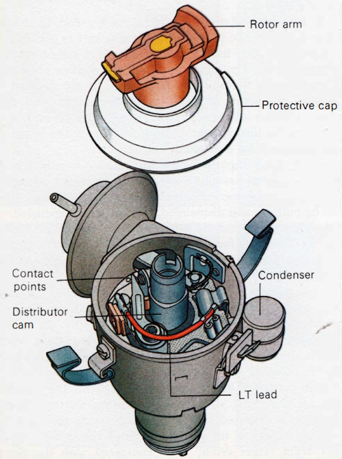Diagram of a Bosch JFU4 Distributor
