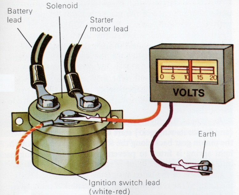 Testing a Starter Motor Solonoid Switch Test 1
