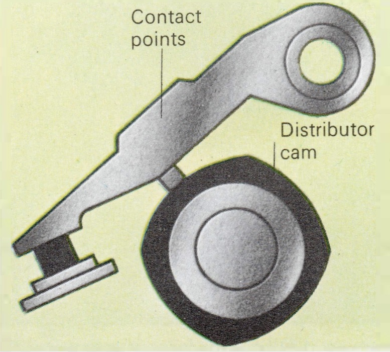 The distributor cam and points (closed)