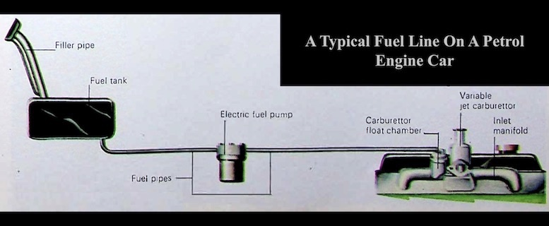 How To Trace Fuel Line Faults
