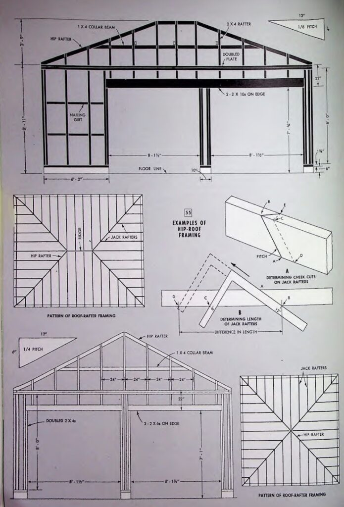 How To Build A Garage External Construction Methods - Example Page