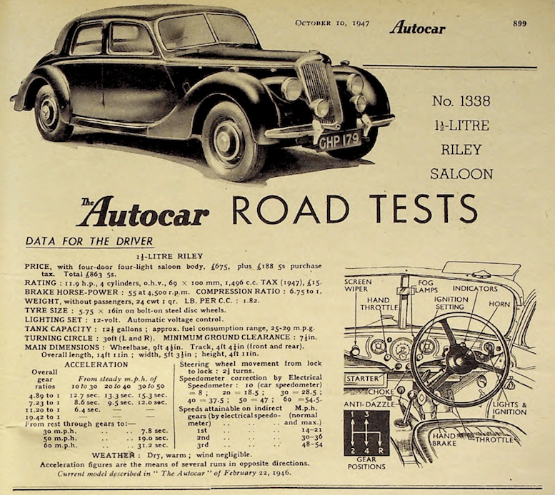 The Riley Saloon Road Test